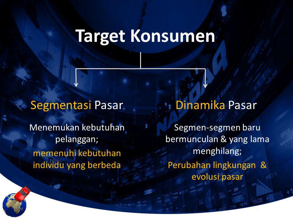 Target Konsumen Segmentasi Pasar Dinamika Pasar