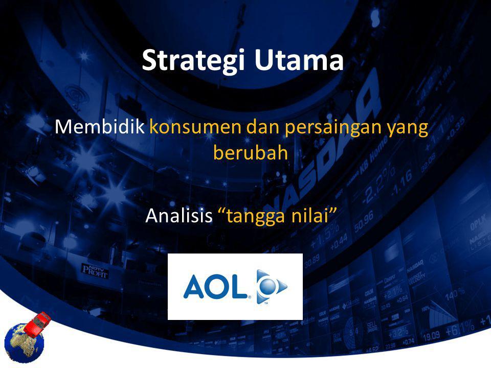 Strategi Utama Membidik konsumen dan persaingan yang berubah