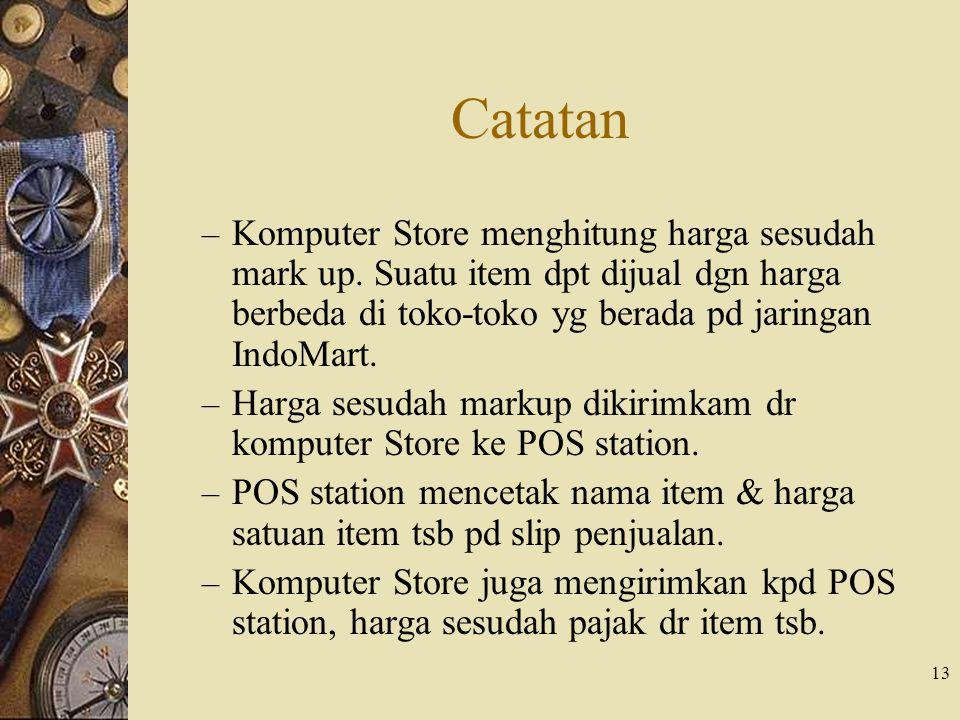 Catatan Komputer Store menghitung harga sesudah mark up. Suatu item dpt dijual dgn harga berbeda di toko-toko yg berada pd jaringan IndoMart.