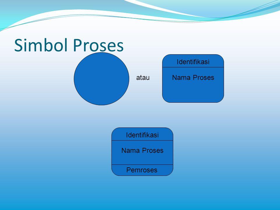 Simbol Proses Identifikasi atau Nama Proses Identifikasi Nama Proses