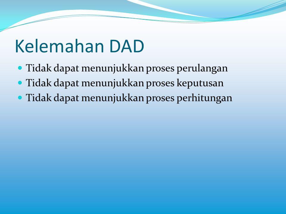 Kelemahan DAD Tidak dapat menunjukkan proses perulangan