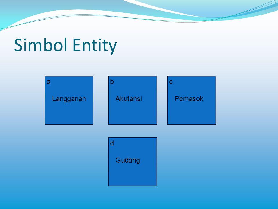 Simbol Entity a Langganan b Akutansi c Pemasok d Gudang
