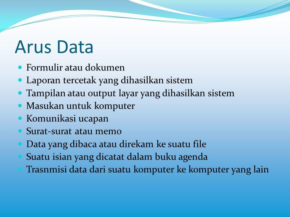 Arus Data Formulir atau dokumen