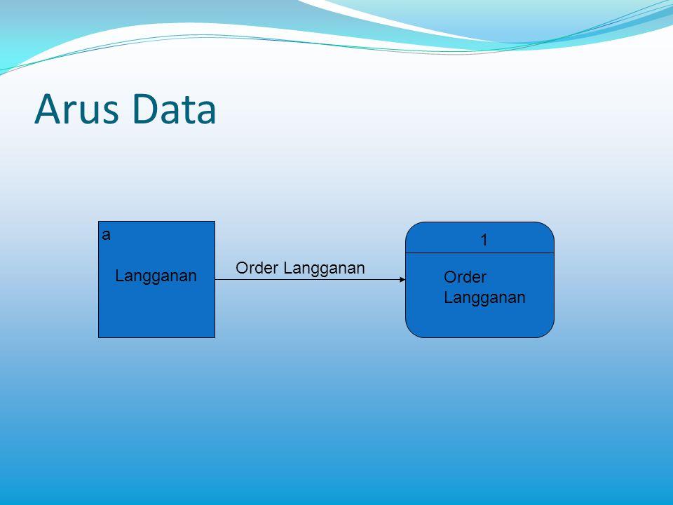 Arus Data a Langganan Order Langganan 1 Order