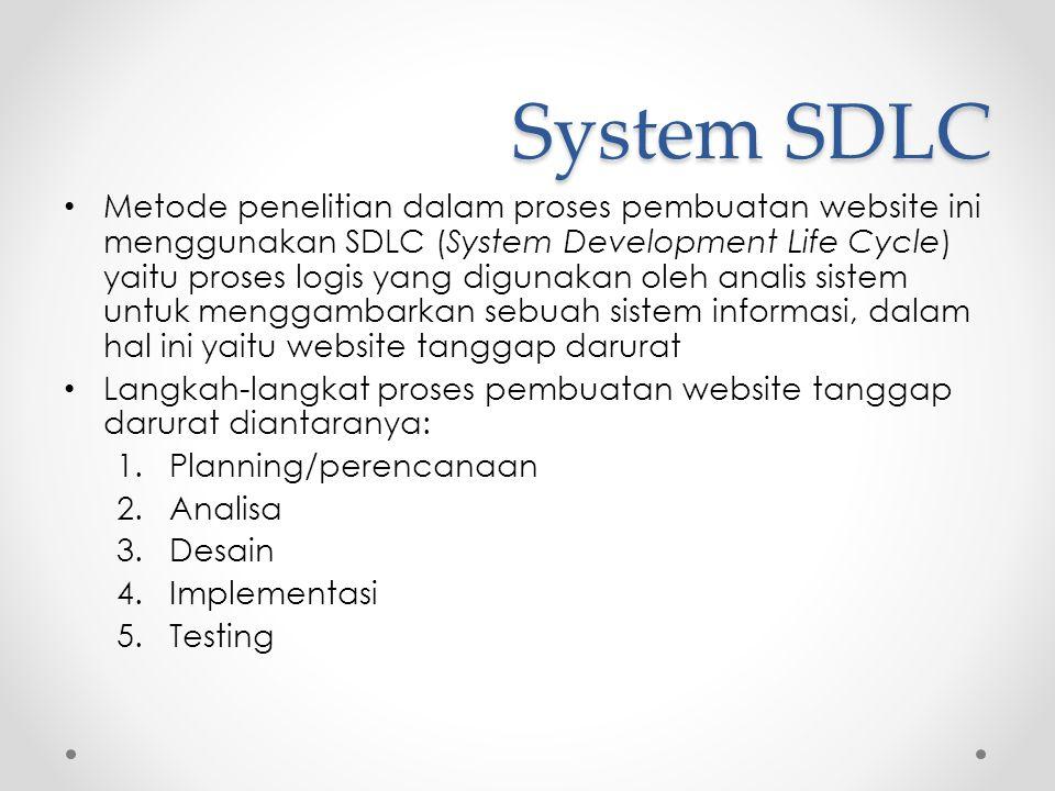System SDLC