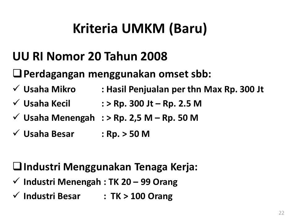 Kriteria UMKM (Baru) UU RI Nomor 20 Tahun 2008
