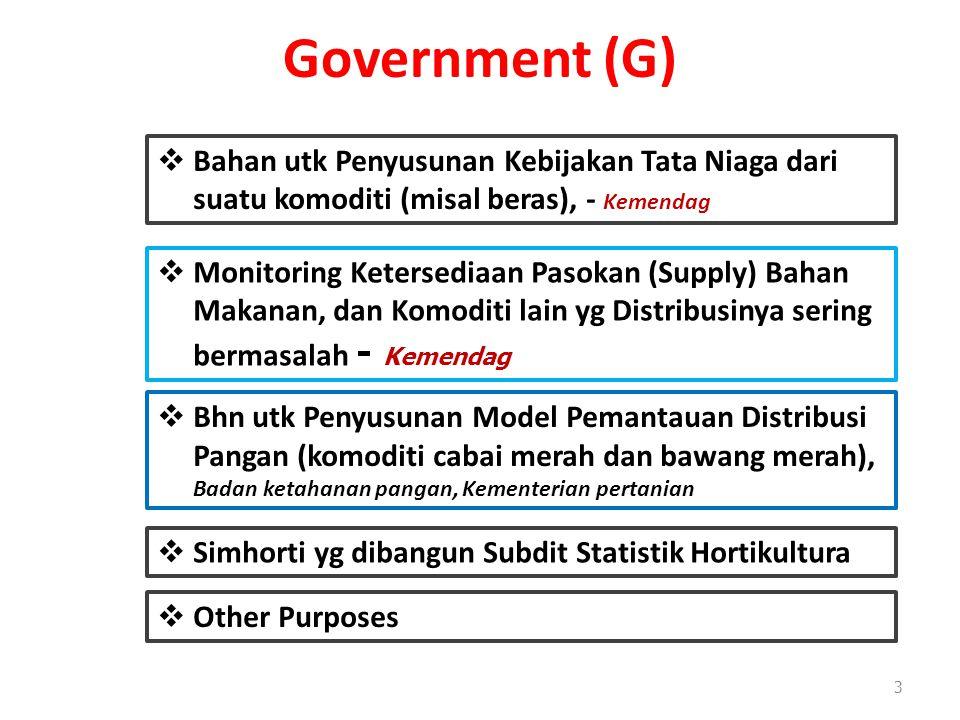 Government (G) Bahan utk Penyusunan Kebijakan Tata Niaga dari suatu komoditi (misal beras), - Kemendag.