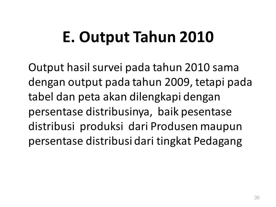 E. Output Tahun 2010