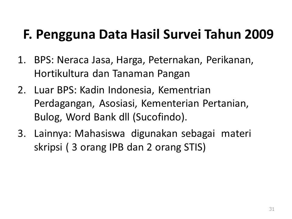 F. Pengguna Data Hasil Survei Tahun 2009