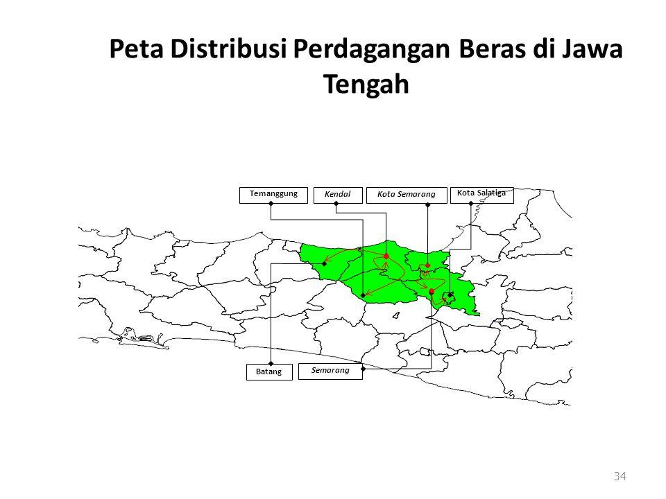 Peta Distribusi Perdagangan Beras di Jawa Tengah