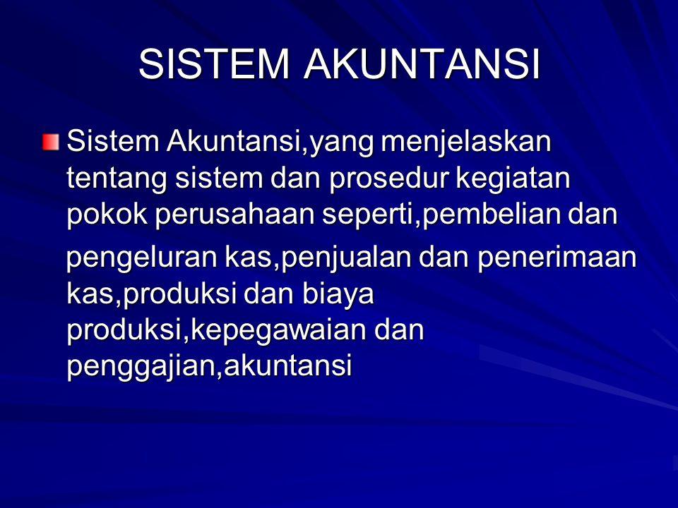 SISTEM AKUNTANSI Sistem Akuntansi,yang menjelaskan tentang sistem dan prosedur kegiatan pokok perusahaan seperti,pembelian dan.