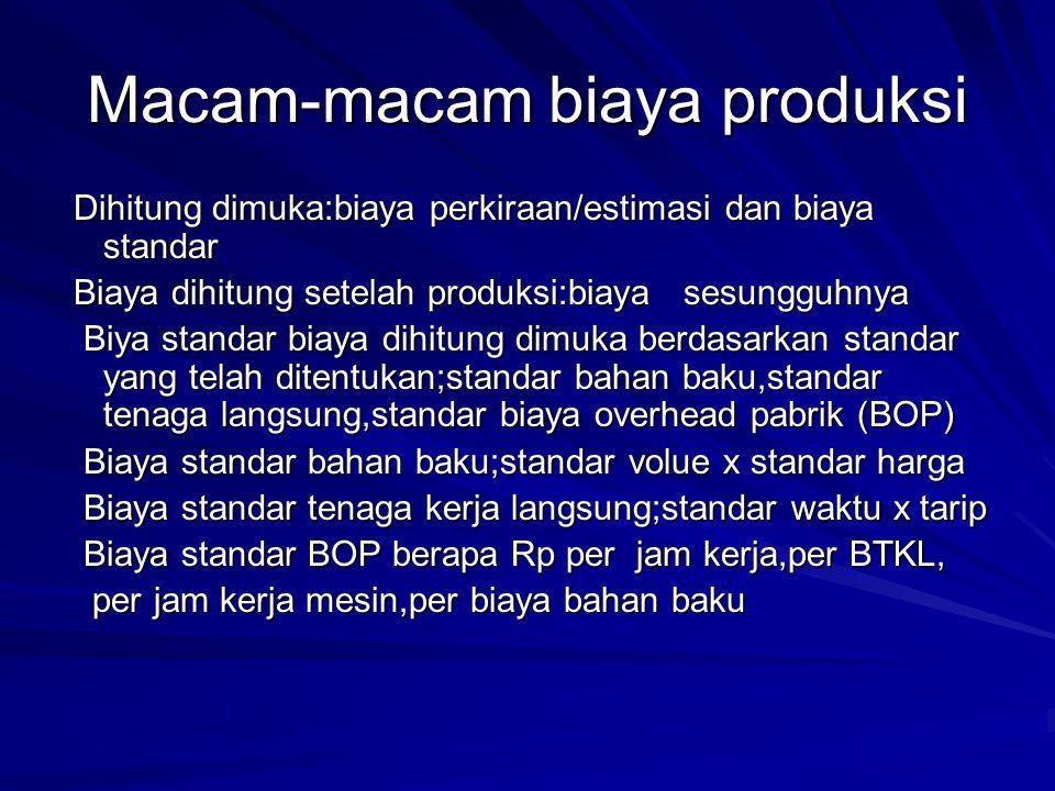 Macam-macam biaya produksi