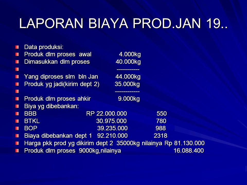 LAPORAN BIAYA PROD.JAN 19.. Data produksi: