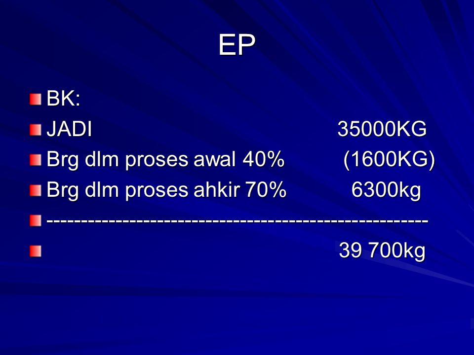 EP BK: JADI 35000KG Brg dlm proses awal 40% (1600KG)