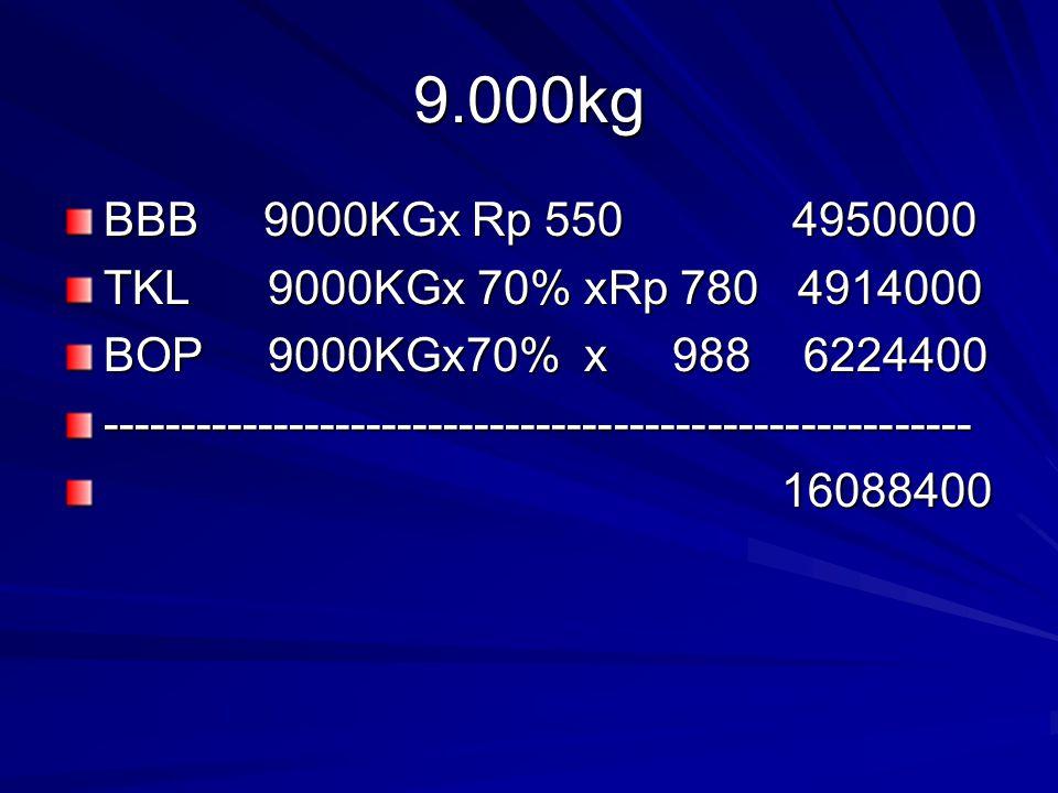 9.000kg BBB 9000KGx Rp 550 4950000 TKL 9000KGx 70% xRp 780 4914000