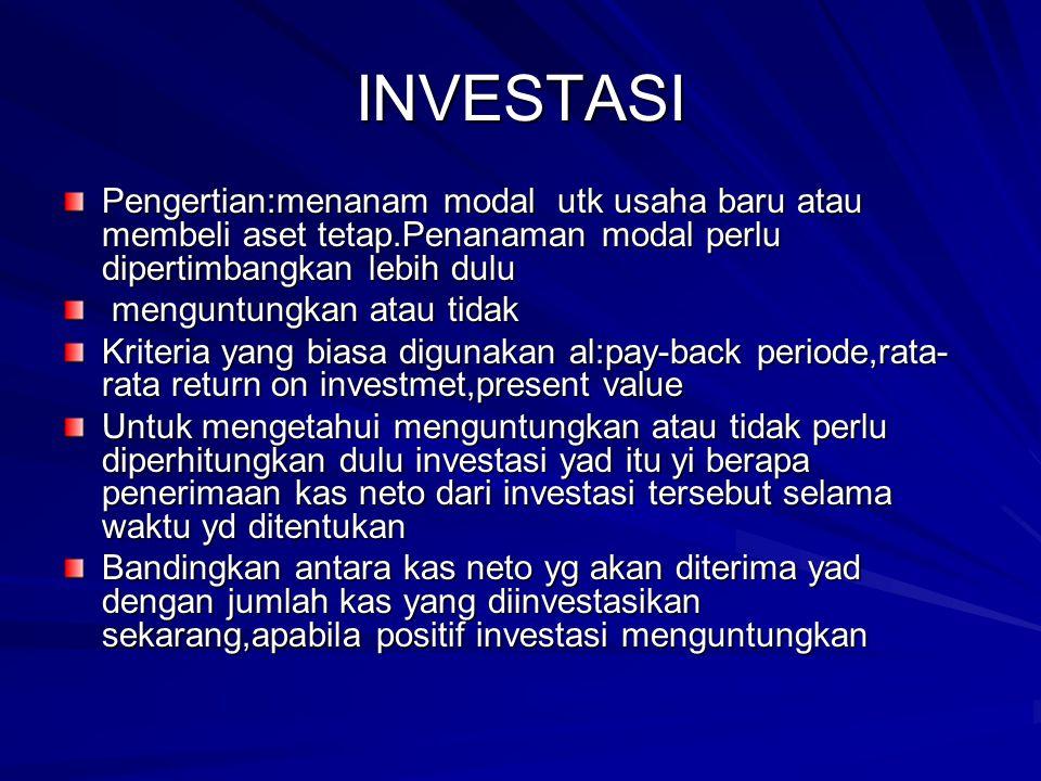 INVESTASI Pengertian:menanam modal utk usaha baru atau membeli aset tetap.Penanaman modal perlu dipertimbangkan lebih dulu.