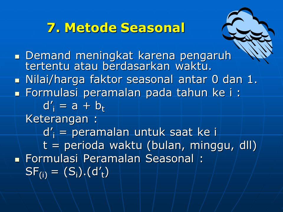 7. Metode Seasonal Demand meningkat karena pengaruh tertentu atau berdasarkan waktu. Nilai/harga faktor seasonal antar 0 dan 1.
