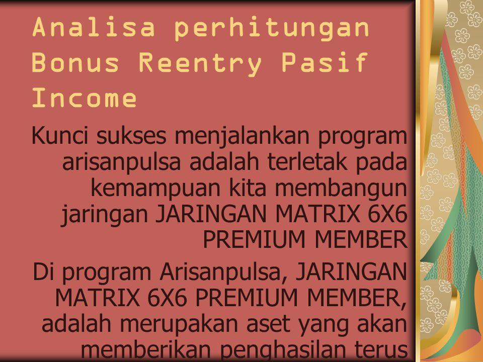 Analisa perhitungan Bonus Reentry Pasif Income