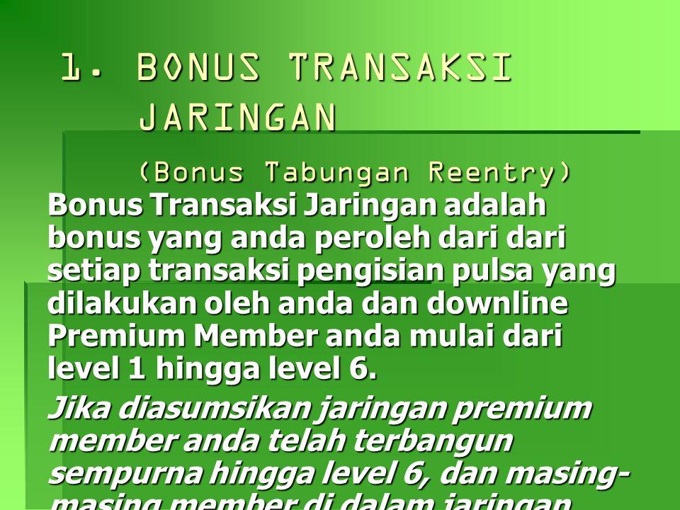 BONUS TRANSAKSI JARINGAN (Bonus Tabungan Reentry)