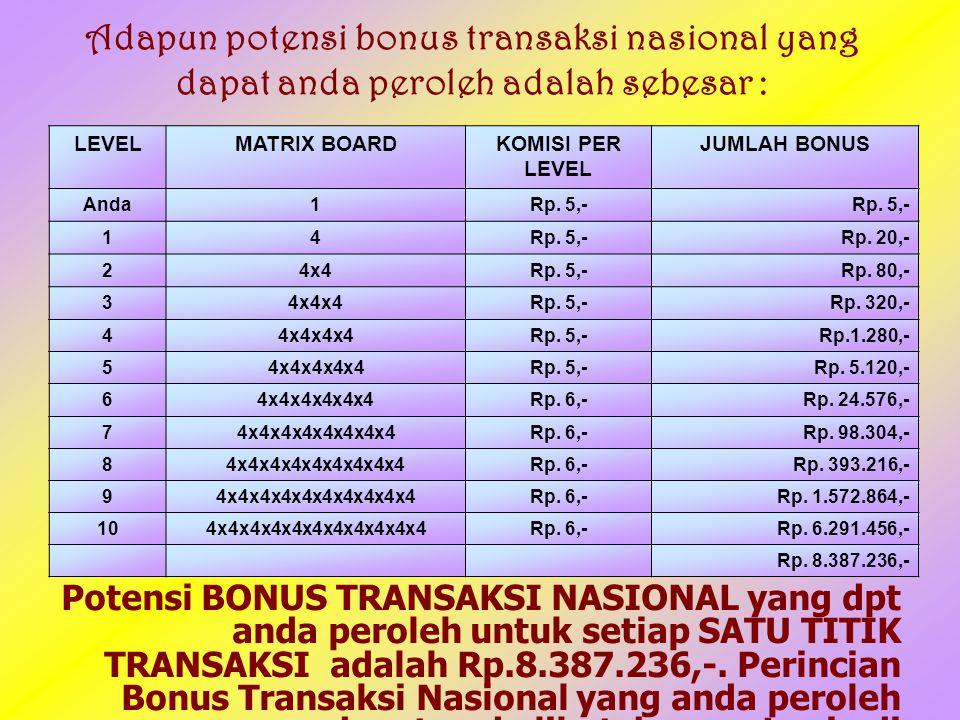 Adapun potensi bonus transaksi nasional yang dapat anda peroleh adalah sebesar :