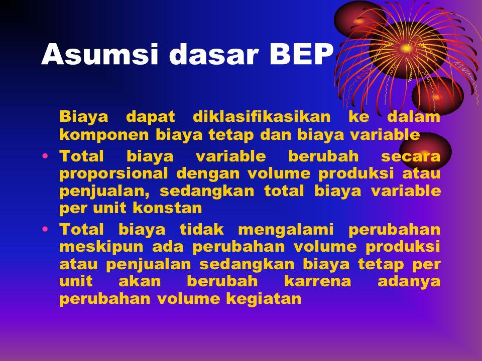 Asumsi dasar BEP Biaya dapat diklasifikasikan ke dalam komponen biaya tetap dan biaya variable.