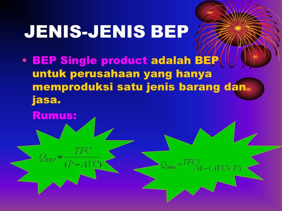 JENIS-JENIS BEP BEP Single product adalah BEP untuk perusahaan yang hanya memproduksi satu jenis barang dan jasa.