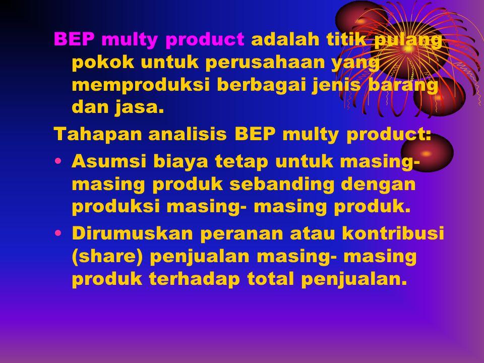 BEP multy product adalah titik pulang pokok untuk perusahaan yang memproduksi berbagai jenis barang dan jasa.