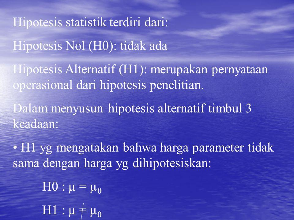 Hipotesis statistik terdiri dari: