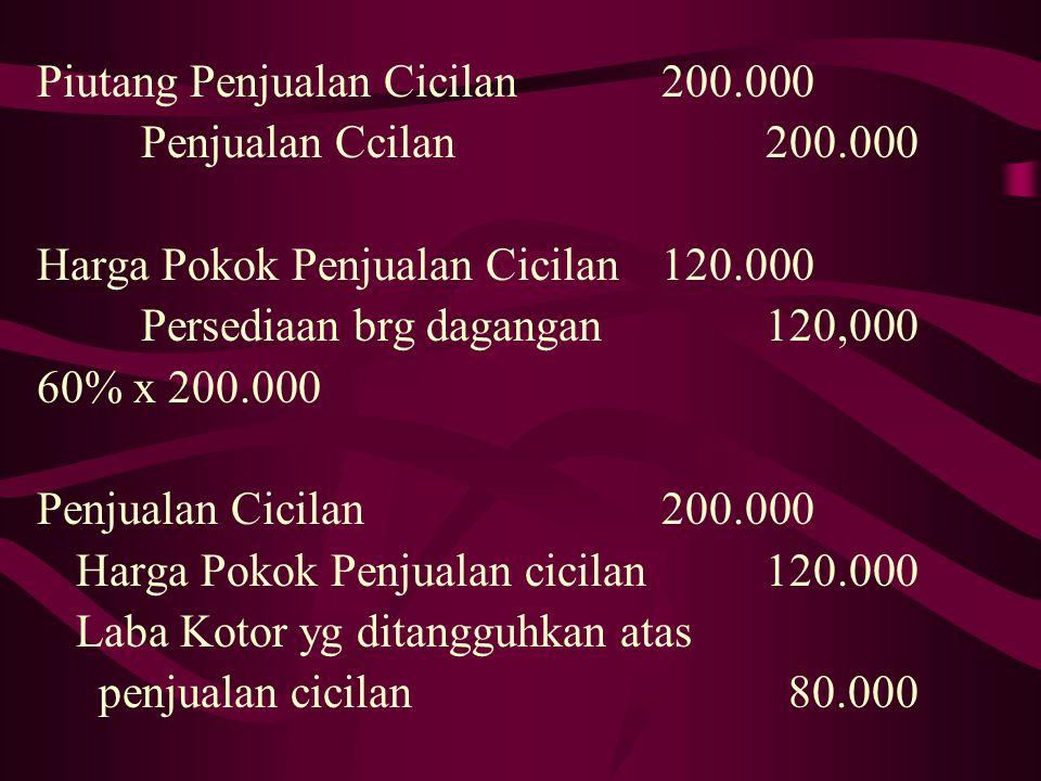 Piutang Penjualan Cicilan 200.000