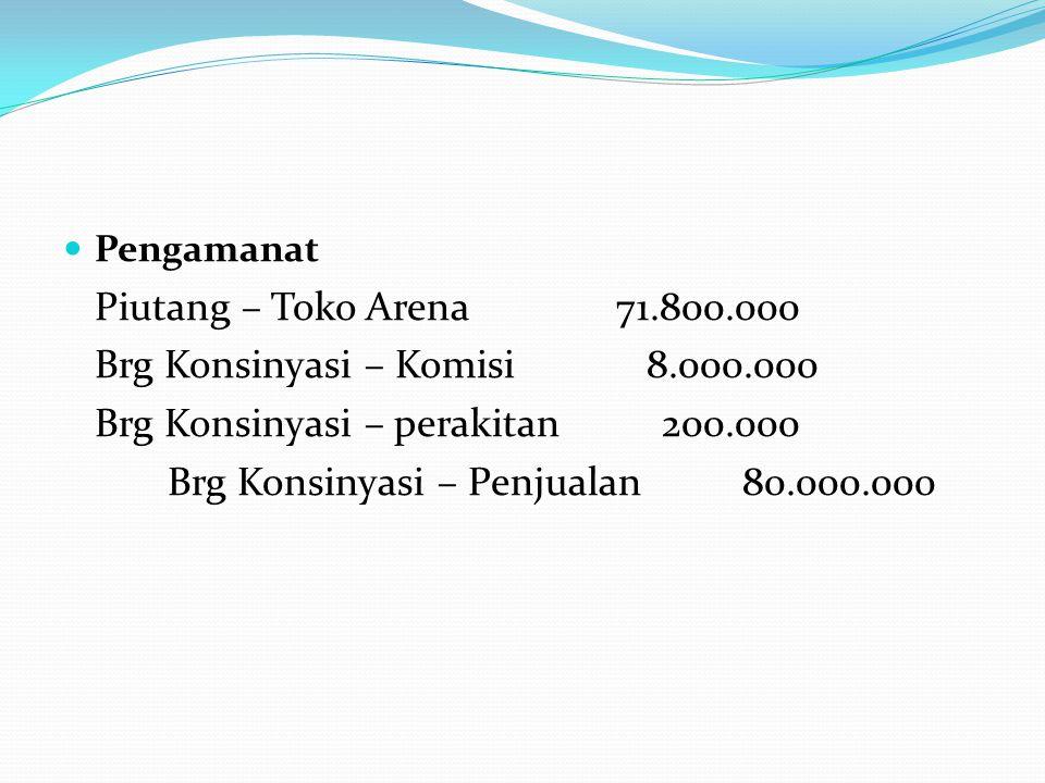 Brg Konsinyasi – Komisi 8.000.000 Brg Konsinyasi – perakitan 200.000