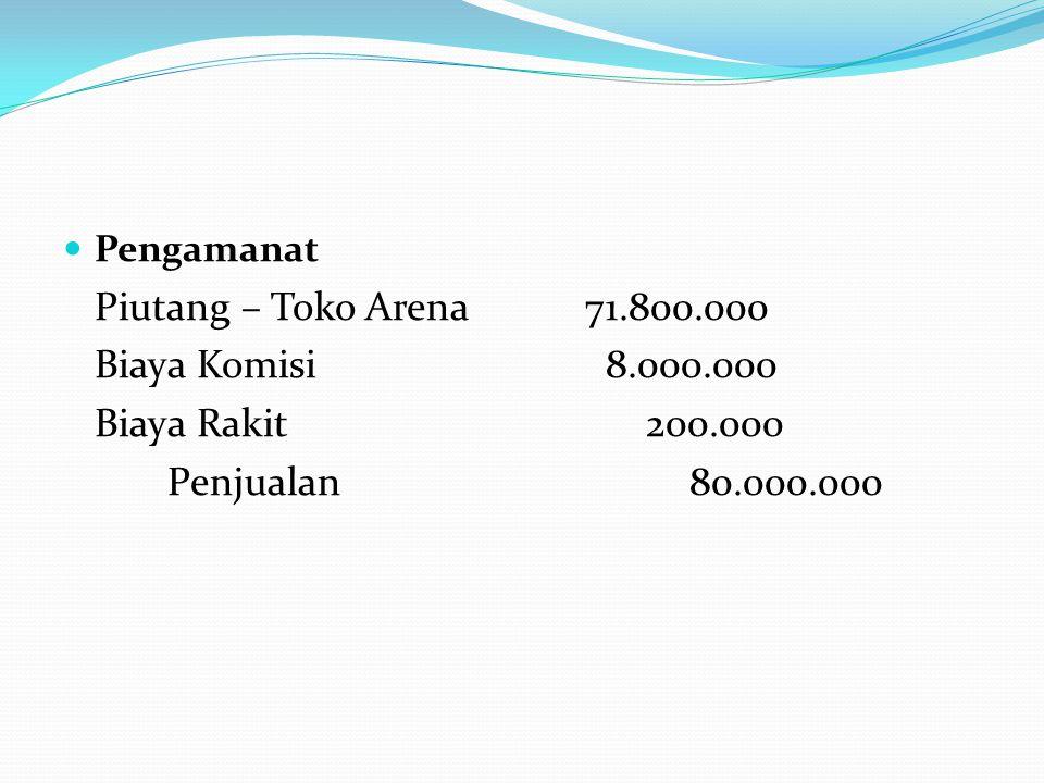 Biaya Komisi 8.000.000 Biaya Rakit 200.000 Penjualan 80.000.000