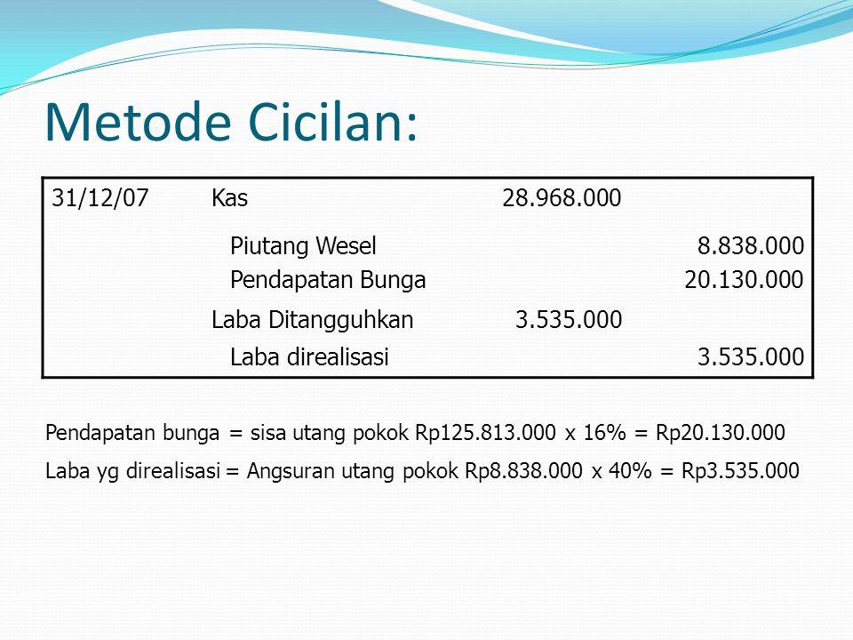 Metode Cicilan: 31/12/07 Kas 28.968.000 Piutang Wesel Pendapatan Bunga