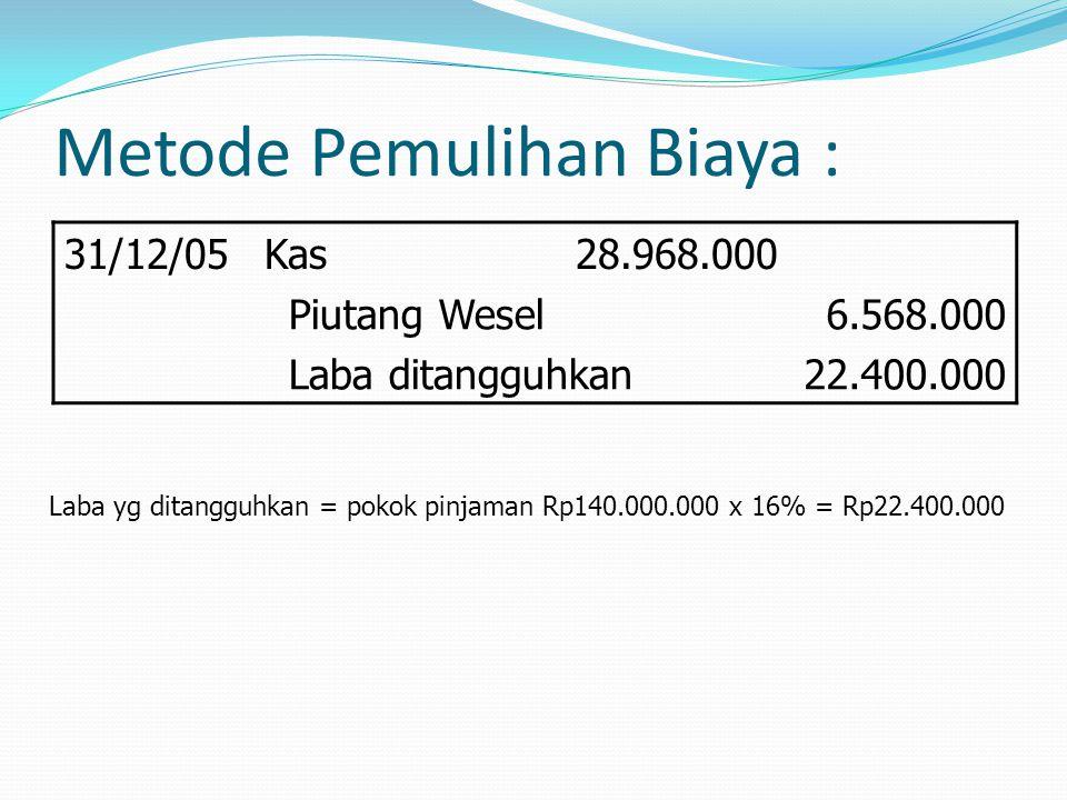 Metode Pemulihan Biaya :