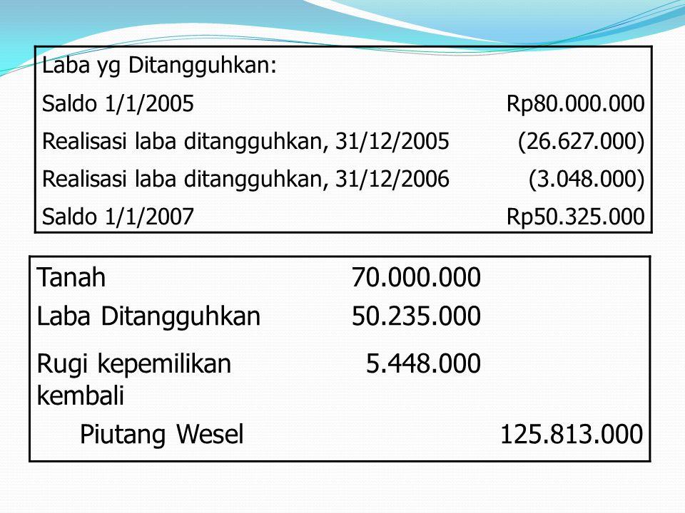 Rugi kepemilikan kembali 5.448.000 Piutang Wesel 125.813.000