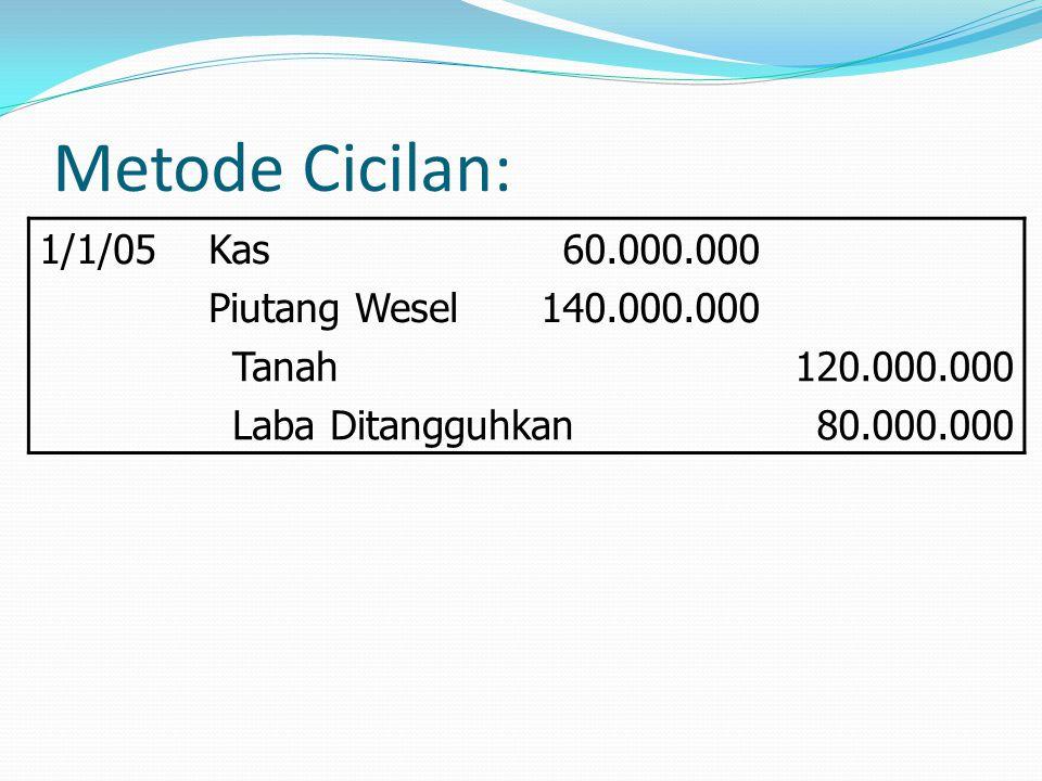 Metode Cicilan: 1/1/05 Kas Piutang Wesel 60.000.000 140.000.000 Tanah