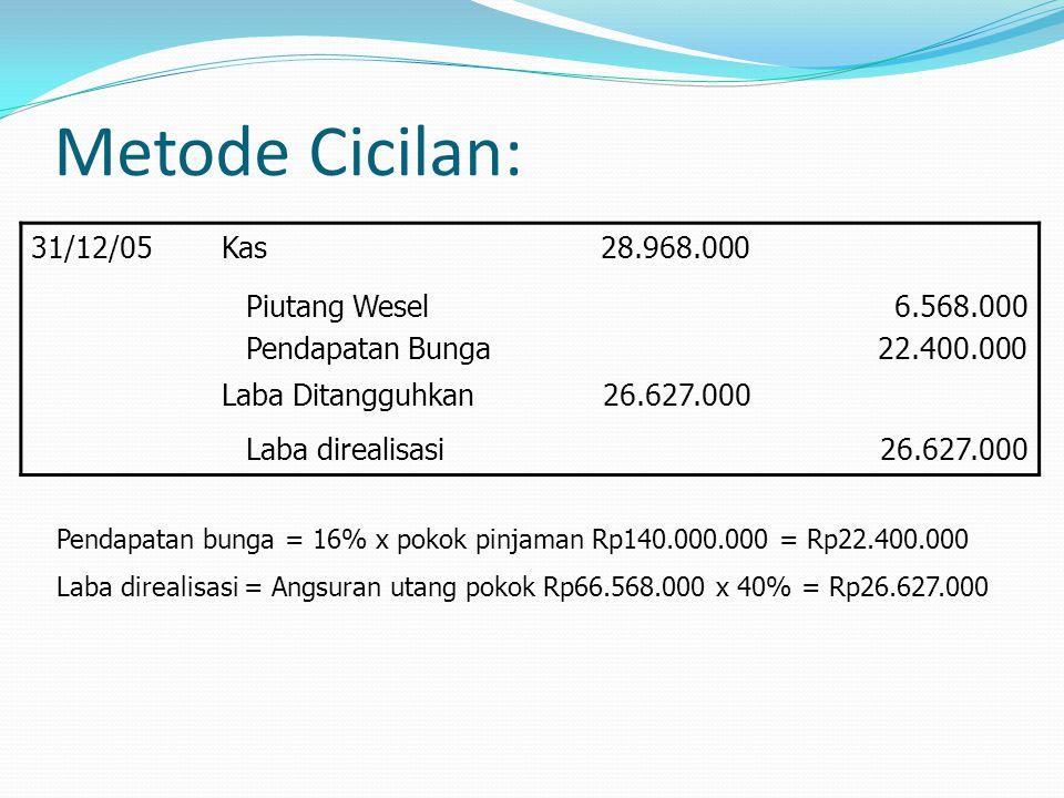 Metode Cicilan: 31/12/05 Kas 28.968.000 Piutang Wesel Pendapatan Bunga