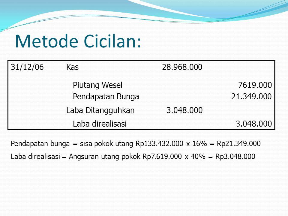Metode Cicilan: 31/12/06 Kas 28.968.000 Piutang Wesel Pendapatan Bunga