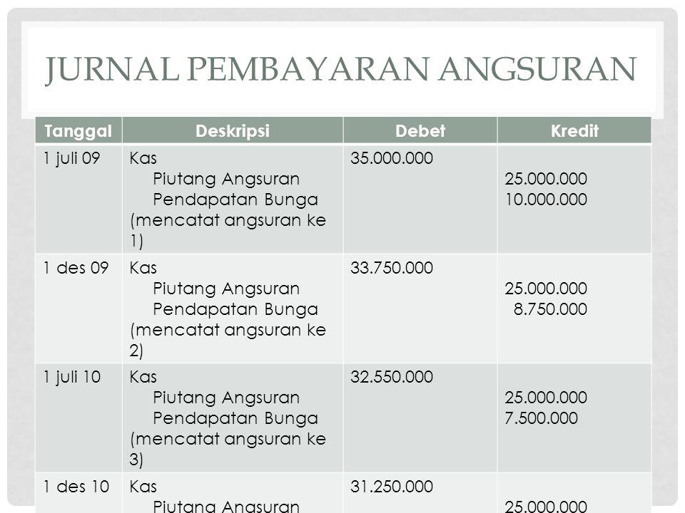 Jurnal Pembayaran angsuran