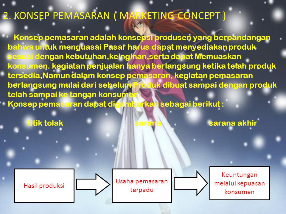 2. KONSEP PEMASARAN ( MARKETING CONCEPT )