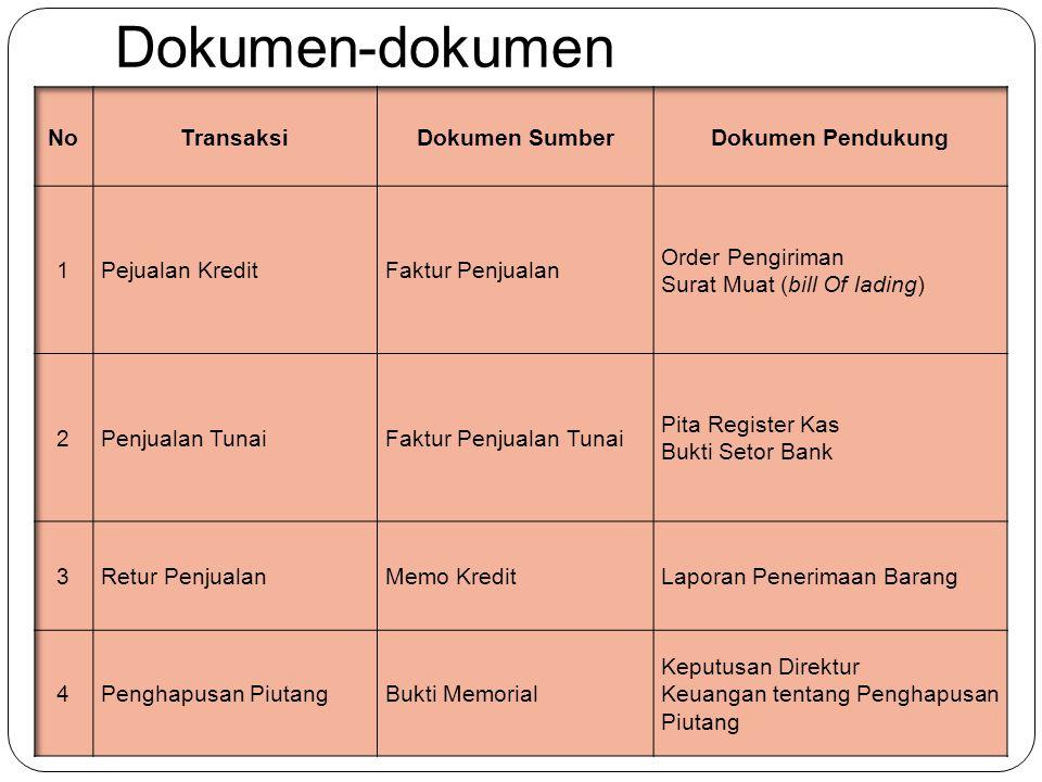 Dokumen-dokumen No Transaksi Dokumen Sumber Dokumen Pendukung 1