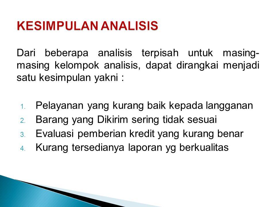 KESIMPULAN ANALISIS Dari beberapa analisis terpisah untuk masing-masing kelompok analisis, dapat dirangkai menjadi satu kesimpulan yakni :