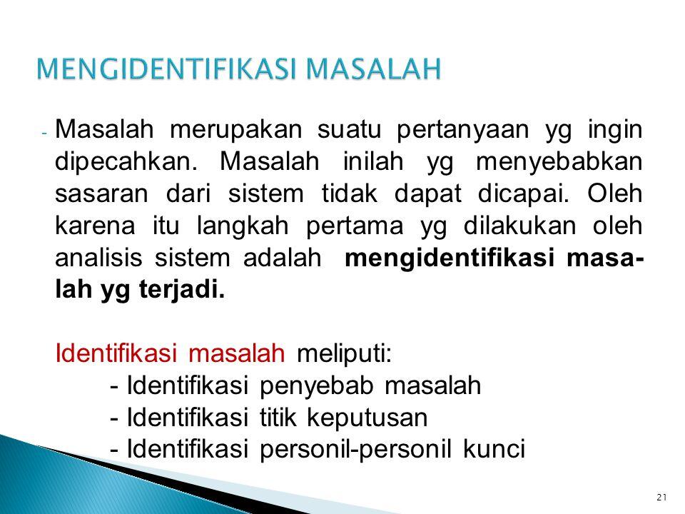 MENGIDENTIFIKASI MASALAH