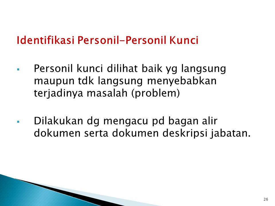 Identifikasi Personil-Personil Kunci