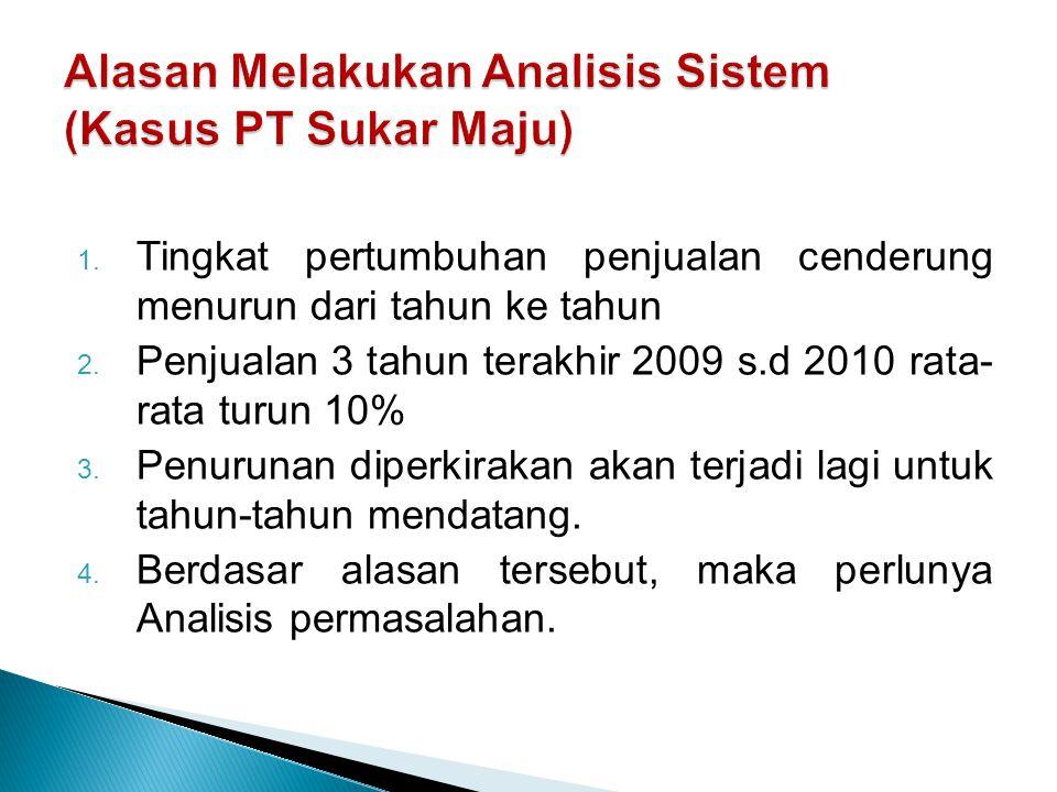 Alasan Melakukan Analisis Sistem (Kasus PT Sukar Maju)