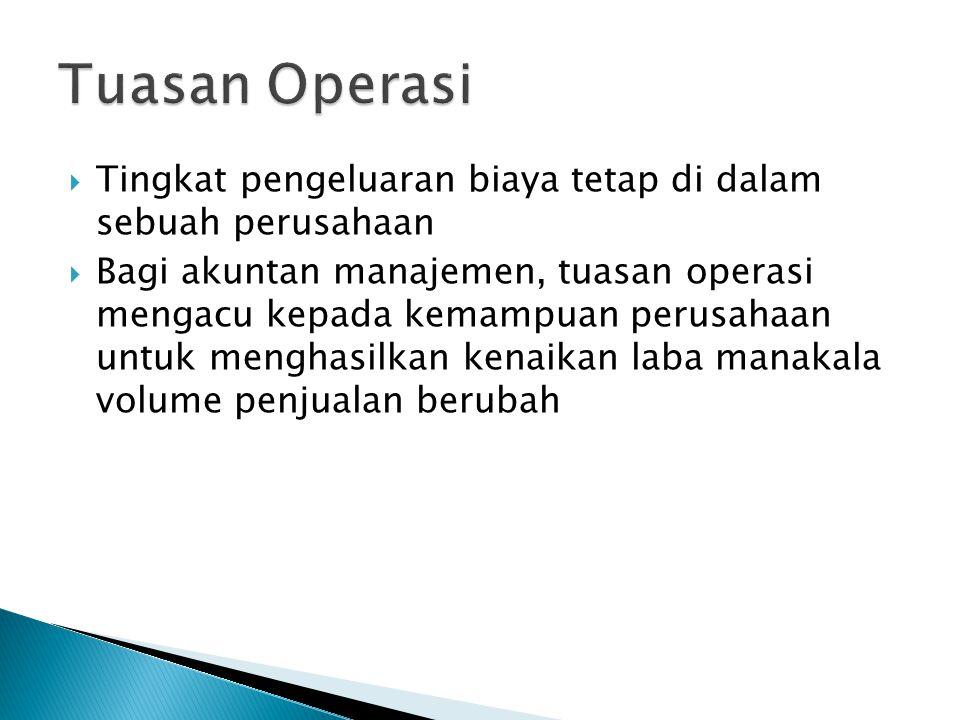 Tuasan Operasi Tingkat pengeluaran biaya tetap di dalam sebuah perusahaan.
