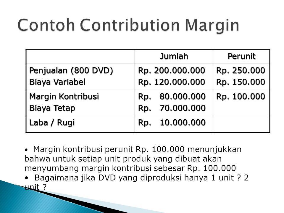 Contoh Contribution Margin