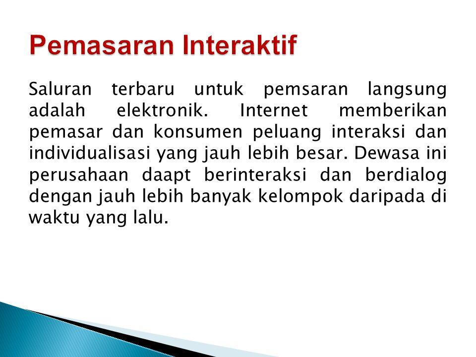 Pemasaran Interaktif