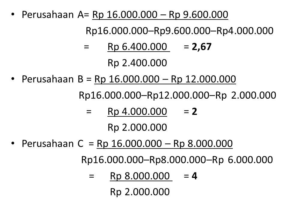Perusahaan A= Rp 16.000.000 – Rp 9.600.000 Rp16.000.000–Rp9.600.000–Rp4.000.000. = Rp 6.400.000 = 2,67.
