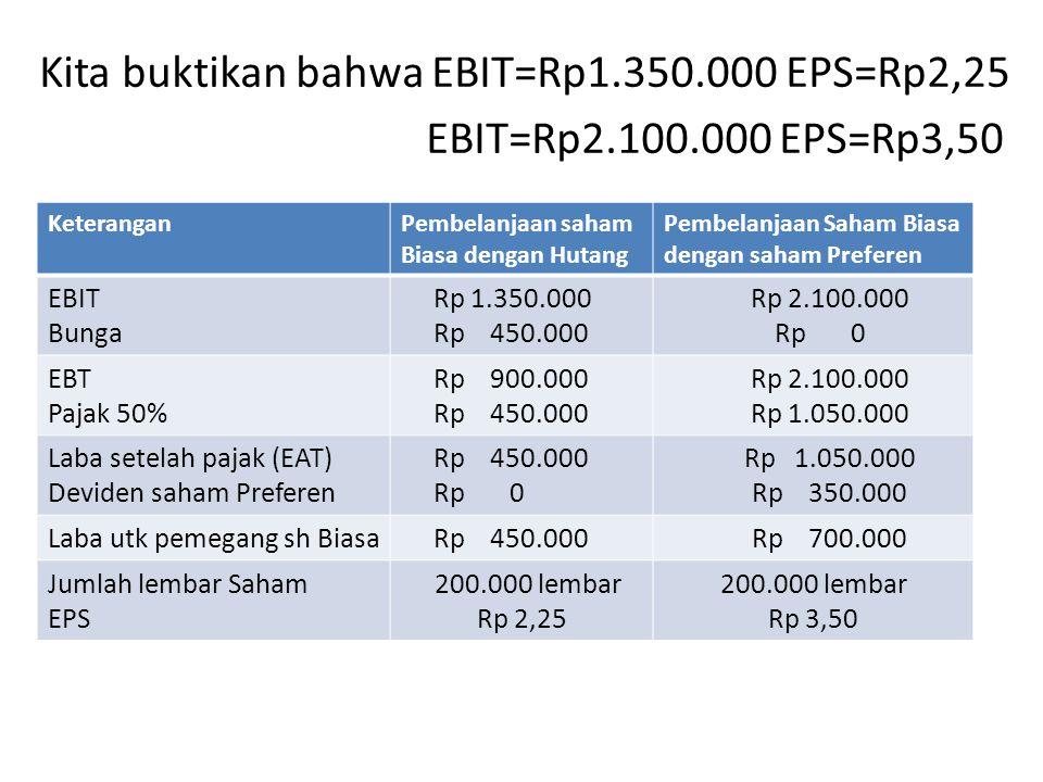 Kita buktikan bahwa EBIT=Rp1. 350. 000 EPS=Rp2,25 EBIT=Rp2. 100