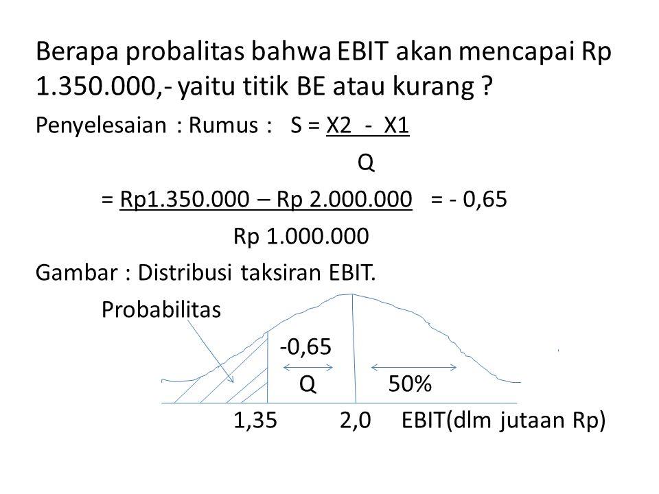 Berapa probalitas bahwa EBIT akan mencapai Rp 1. 350
